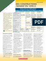 _le_soudage_des_constructions_metalliques_suivant_en_1090-2_1.pdf