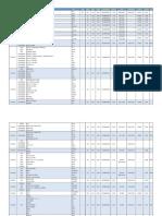 FORTEC Ctlg Excel