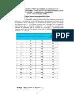 Copia de Regresion Lineal Por El Metodo de Los Minimos Cuadrados