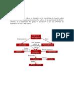 gestion informatica 4