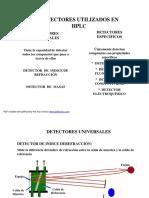 08  Detectores en HPLC.pdf