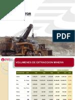 Generacion de Valor de La Industria Minera