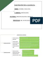 Psicopatologia-Mapas