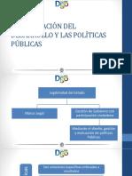 La Planeación Del Desarrollo y Las Políticas Publicas