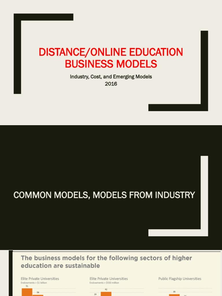 elite online education