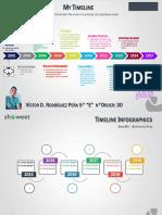 Timeline-Infographics-Showeet(standard).pptx