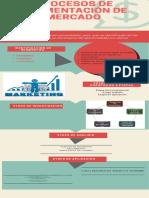 procesos de segmentación de mercado.pdf