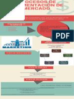 Procesos de Segmentación de Mercado (1)