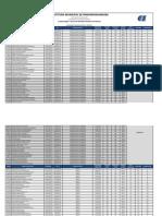 Classificacao Processo Seletivo 02 2015