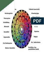 Transformationsmandala.pdf