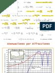 Formulas y Graficos Antenas Practica 2
