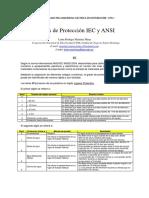 Índices de Protección IEC y ANSI