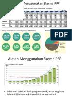 Alasan Menggunakan Skema PPP