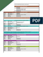 Lista Puntos Operacionales 29102015