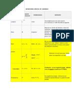 Definiciones_variables_fisicas_eg.docx%3bfilename_%3d Utf-8%27%27definiciones Variables Fisicas Eg