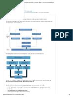 Understating Cisco IOS v15 Licenses - 20321 - The Cisco Learning Network