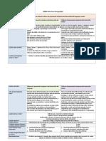 Resumen Operativo de Talleres de Promoción Temprana Del Desarrollo Del Lenguaje y Motor