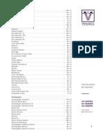Lista de Precios Vines&Co