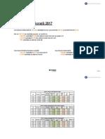 2017-06-30 Dosar EN 2017 v3