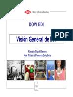 EDI Overview