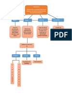 Mapa conceptual historia 4.docx