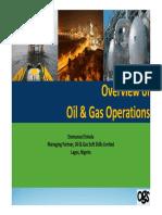 Module 1 - Oil & Gas Value Chain Plus Global Energy Scene [Comp