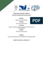 Cuadro Comparativo de Los Distintos Protocolos de Enrutamiento