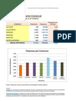 Densidad Empresarial Comarcal 2016