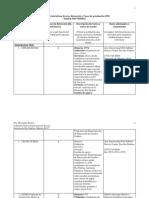 Inventario Iniciativas Acceso, Retención, Persistencia y Graduación Recinto de Río Piedras