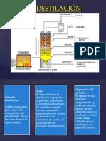 Torres de Destilacionn