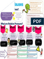 0 Relative Clauses - Fact Sheet