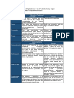 4P's Marketing Tradicional y 4P's Marketing Digital