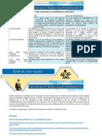 Taller de Indicadores (Competitividad y Riesgo País)