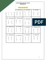 orunmila-ifa-para-reza-os 256 odus.pdf
