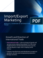 Module1_Overview of International Trade