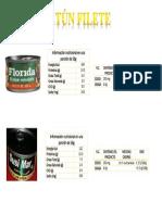Atun Informe Nutricional