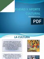 Universidad y Aporte Cultural