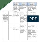 Un plan de desarrollo BARUCH.docx