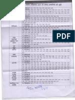 UP-NTSE-2016-17-Result.pdf
