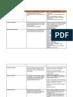 Cuadro Resumen Modelos Pedagogicos
