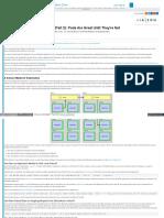 Dzone Com Articles a Service Mesh for Kubernetes Part 2 Pods