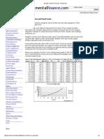 Variable Cost & Fixed Cost - Economics
