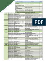 Plan de Fases - CC P6103 Rev 5 - JJCSC