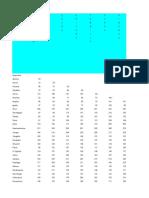 Cuadro de Distancias Entre Las Provincias de Ayacucho
