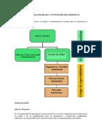 Servicios PMA Organigrama y Funciones Del Personal