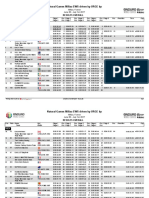 Ews France Results Overall