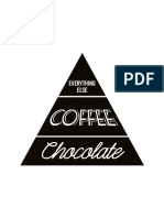 Coffee Food Triangle