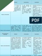 cuadro comparativo de los sistemas de información