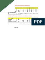Finanzas Practica 1