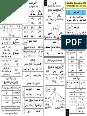 Nota Kilat Bahasa Arab Spm Final 1 Pdf